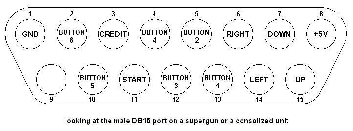 DB15 Wiring